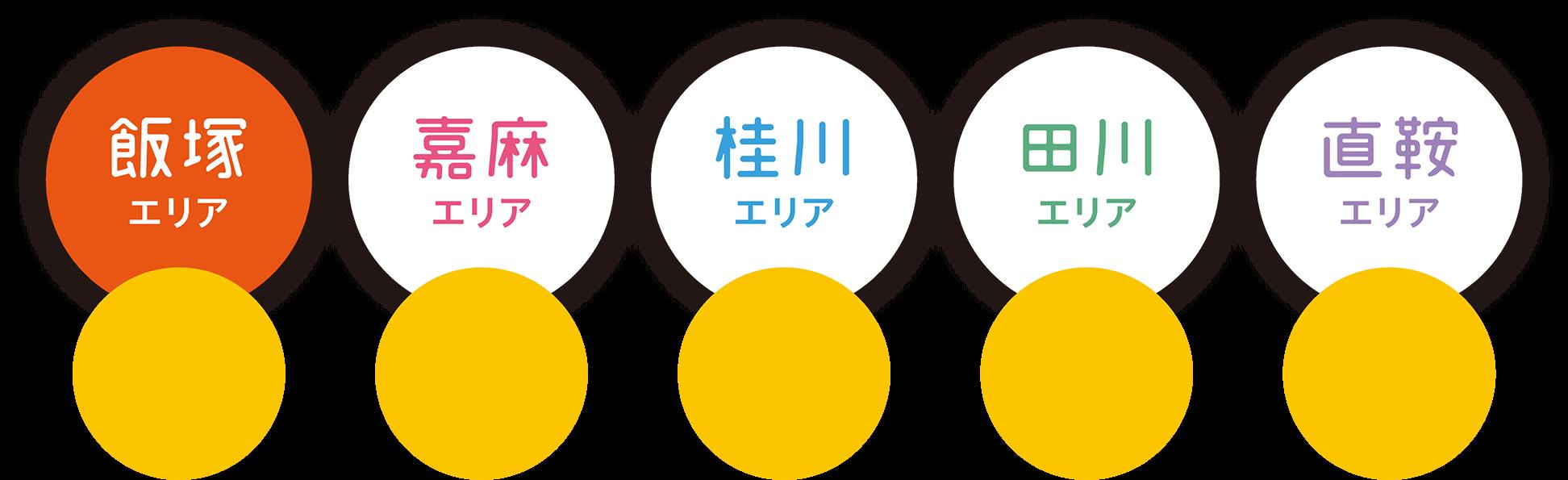 飯塚 森山